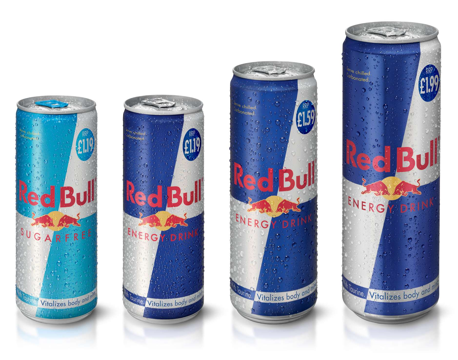 red bull price elasticity Quantity on to determinants of demand  decrease in demand of red bull  own price elasticity of demand income elasticity of demand cross price.